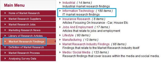 Finding information technology research in Market Research World